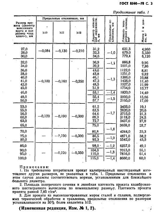 таблица ГОСТ 8560-78