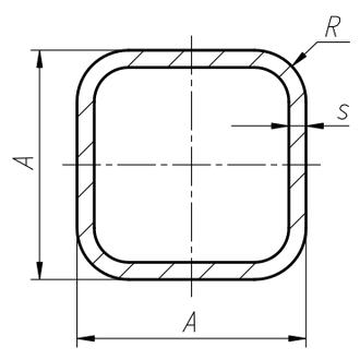 профиль квадратный