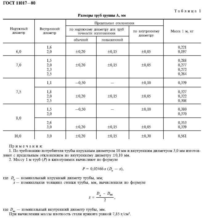 таблица веса труб ГОСТ 11017-80