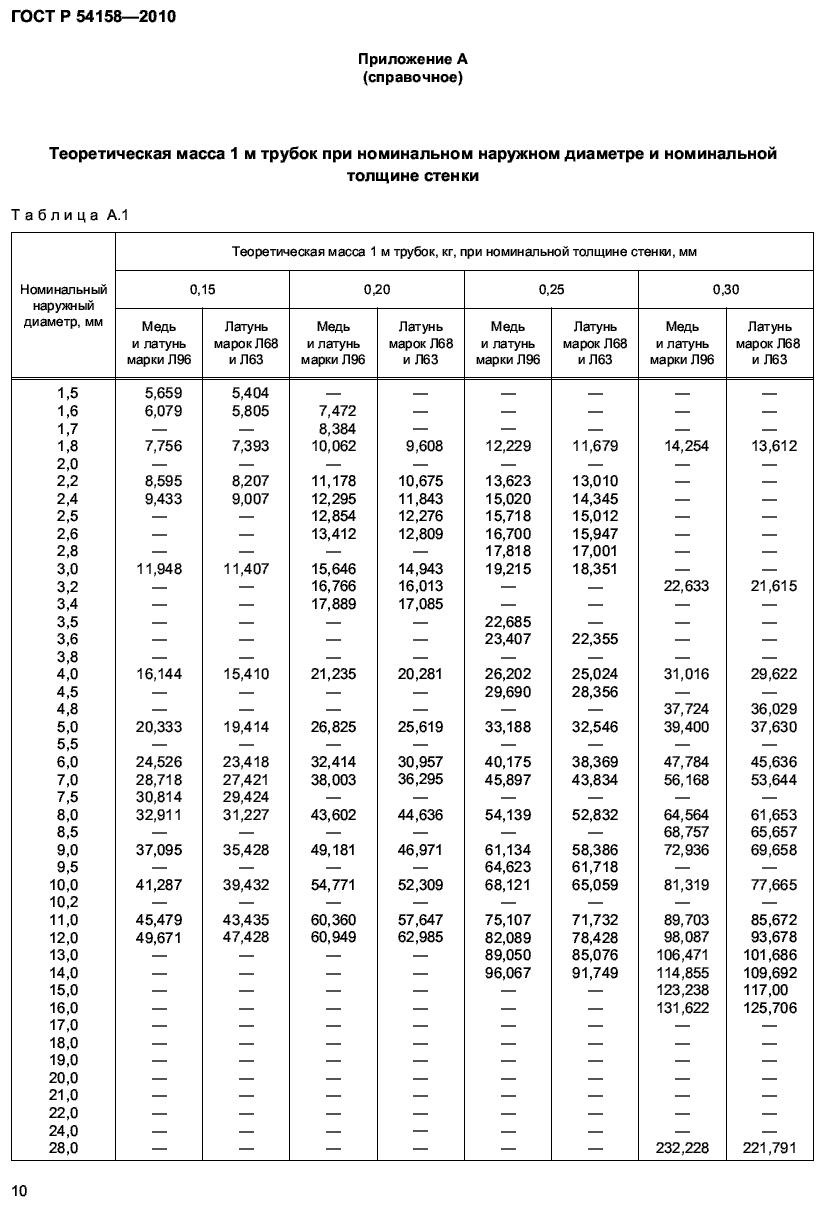 вес медных трубок ГОСТ Р 54158-2010